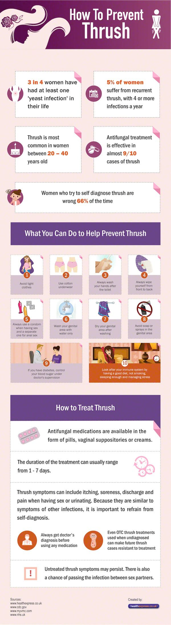 How To Prevent Thrush