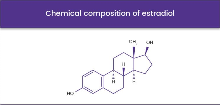 Chemical composition of estradiol