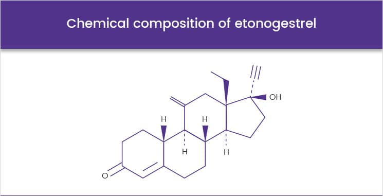 Chemical composition of etonogestrel