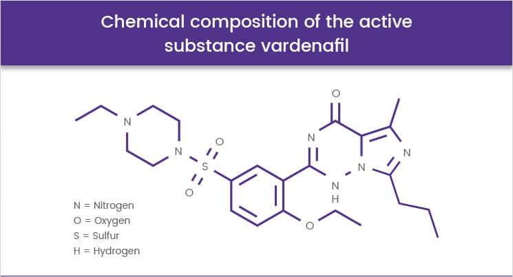 Chemical composition of the active substance vardenafil